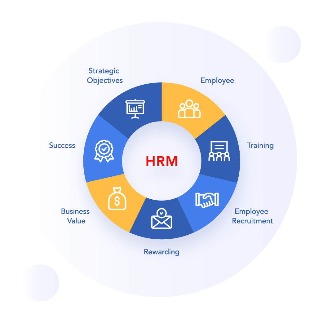 Payroll solutions Malaysia HRMS Systems Malaysia